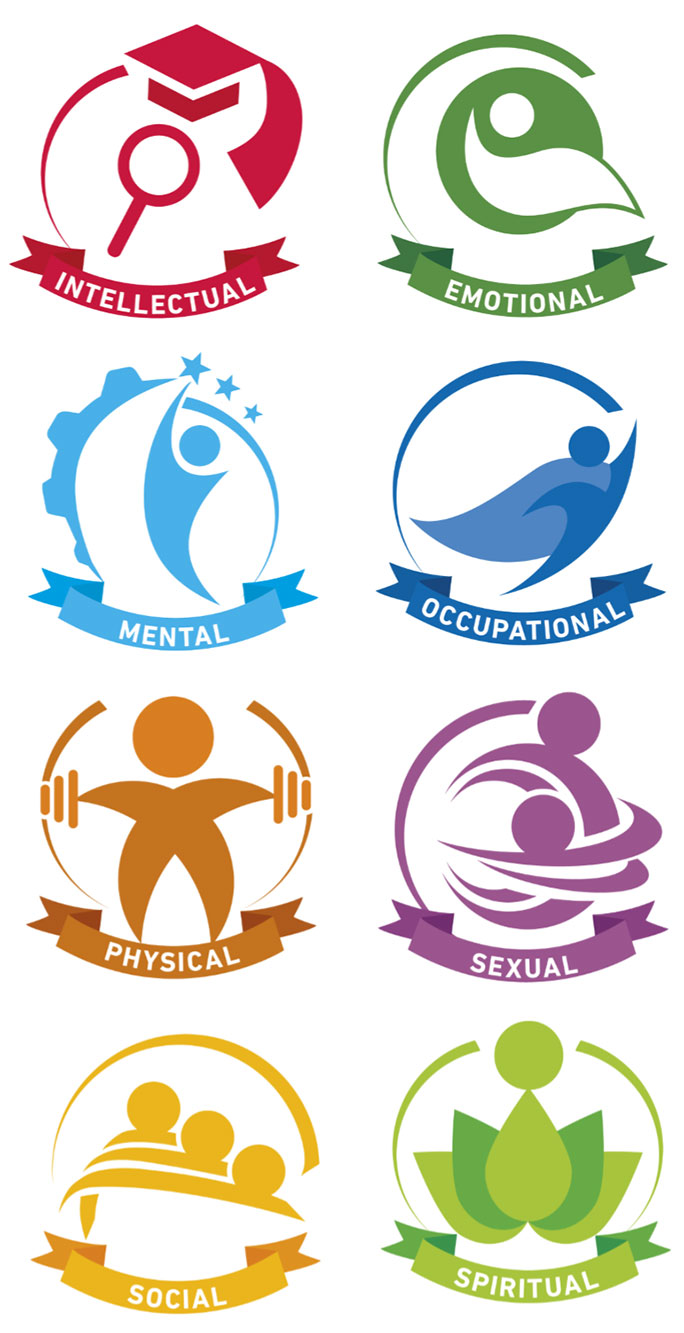 Icons for the eight dimensions: Intellectual, Emotional, Mental, Occupational, Physical, Sexual, Social and Spiritual